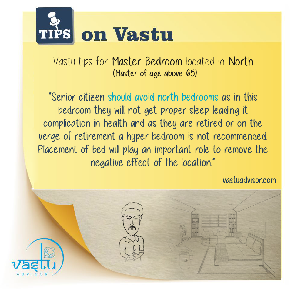 Tips on Vastu